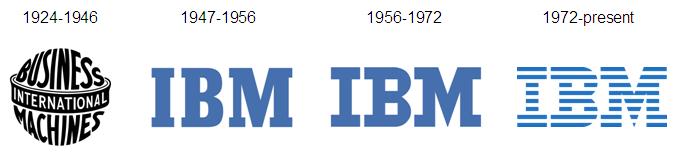 IBM Logo Progression