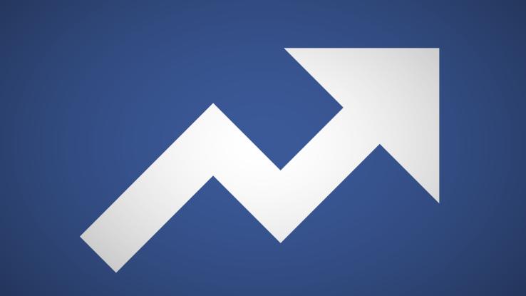 marketing trend lists